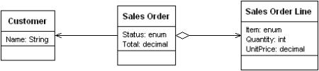 salesorder2